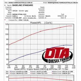 report XTRAIL 2010 2L 4WD